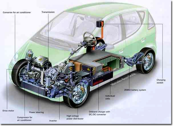 ELECTRIC_CAR_DIAGRAM