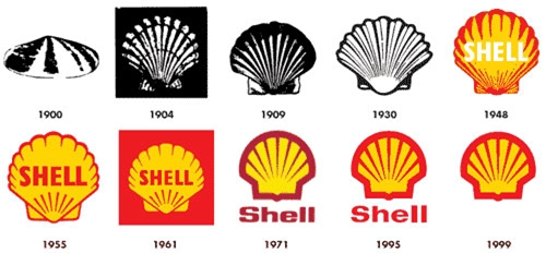 Shell-logos