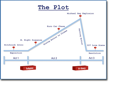 PLOT_BUILDER_SOFTWARE