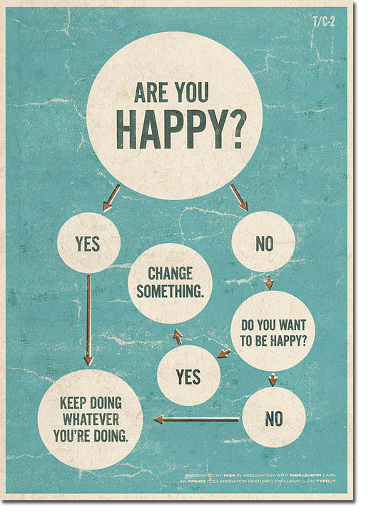 ARE_YOU_HAPPY?