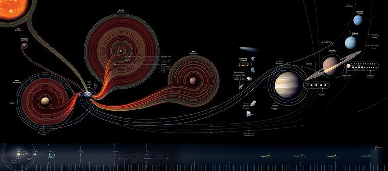 50-years-exploration-huge