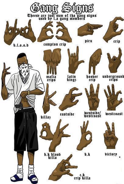 Gang Hand Signs
