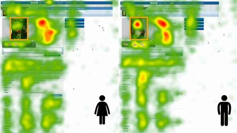 MALE_FEMALE_EYETRACKING
