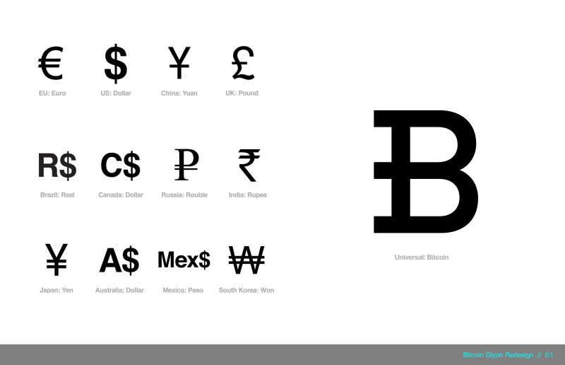 BITCOIN_CURRENCY_SYMBOLS_HOUSEHOLD_NAME